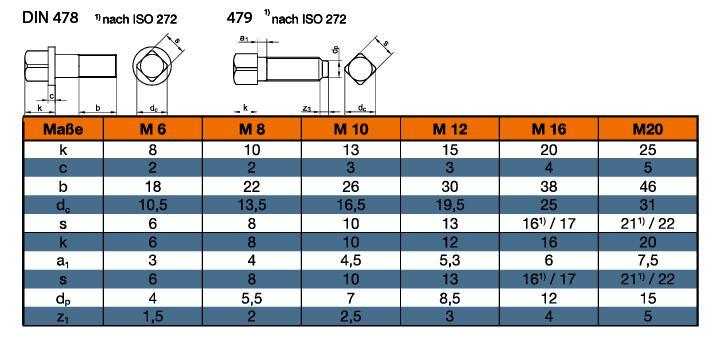 DIN 478