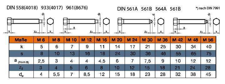 DIN 564