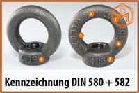 kennzeichnung DIN 580 und 582